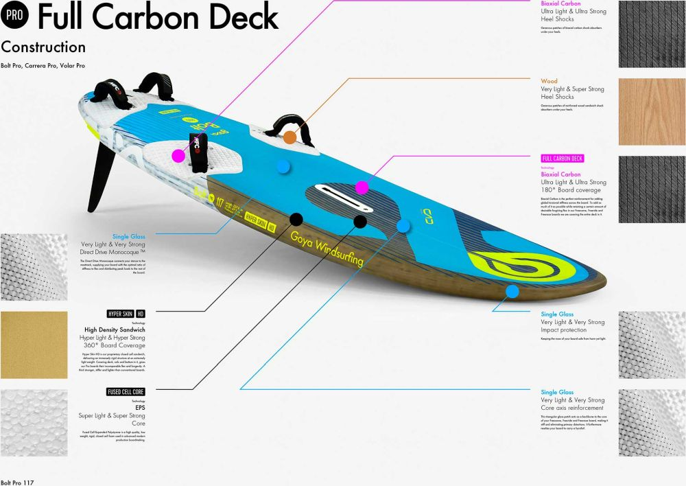 2020 Full Carbon Deck