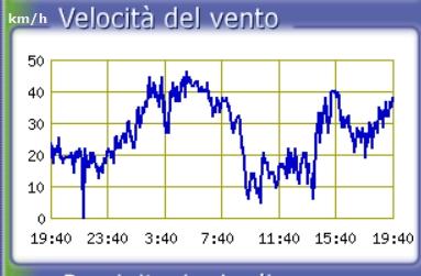 2019-05-1419_55_32-CML-Stazioni-DervioLago_2019-05-14.jpg